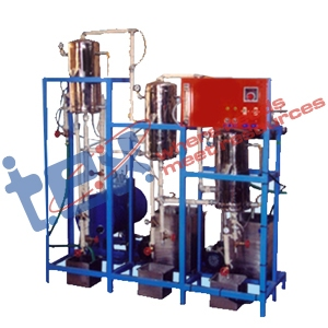Triple Effect Evaporator (Forced Circulation – Triple Effect)