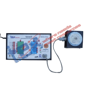 Stepper Motor With Digital Controller